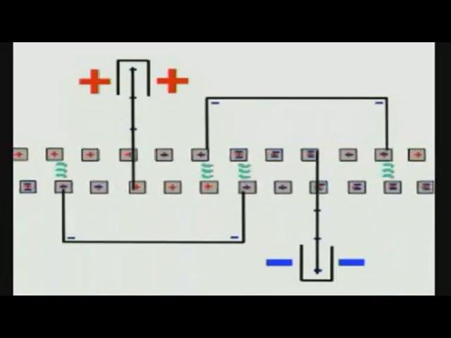Электрофорная Машина Вимшурста, объяснения принципа работы, Wimshurst