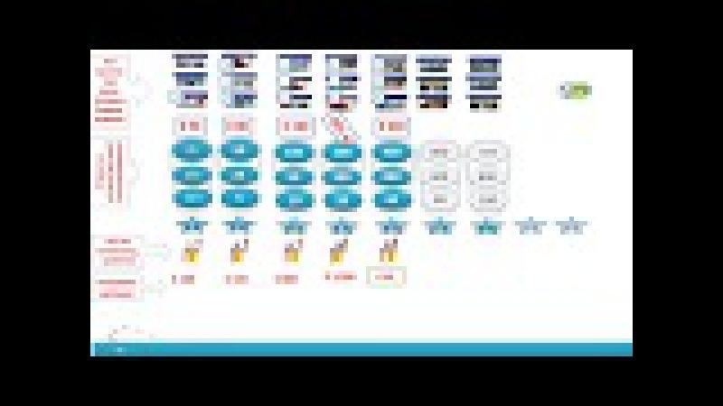 CFI Universal Маркетинг план Дотации