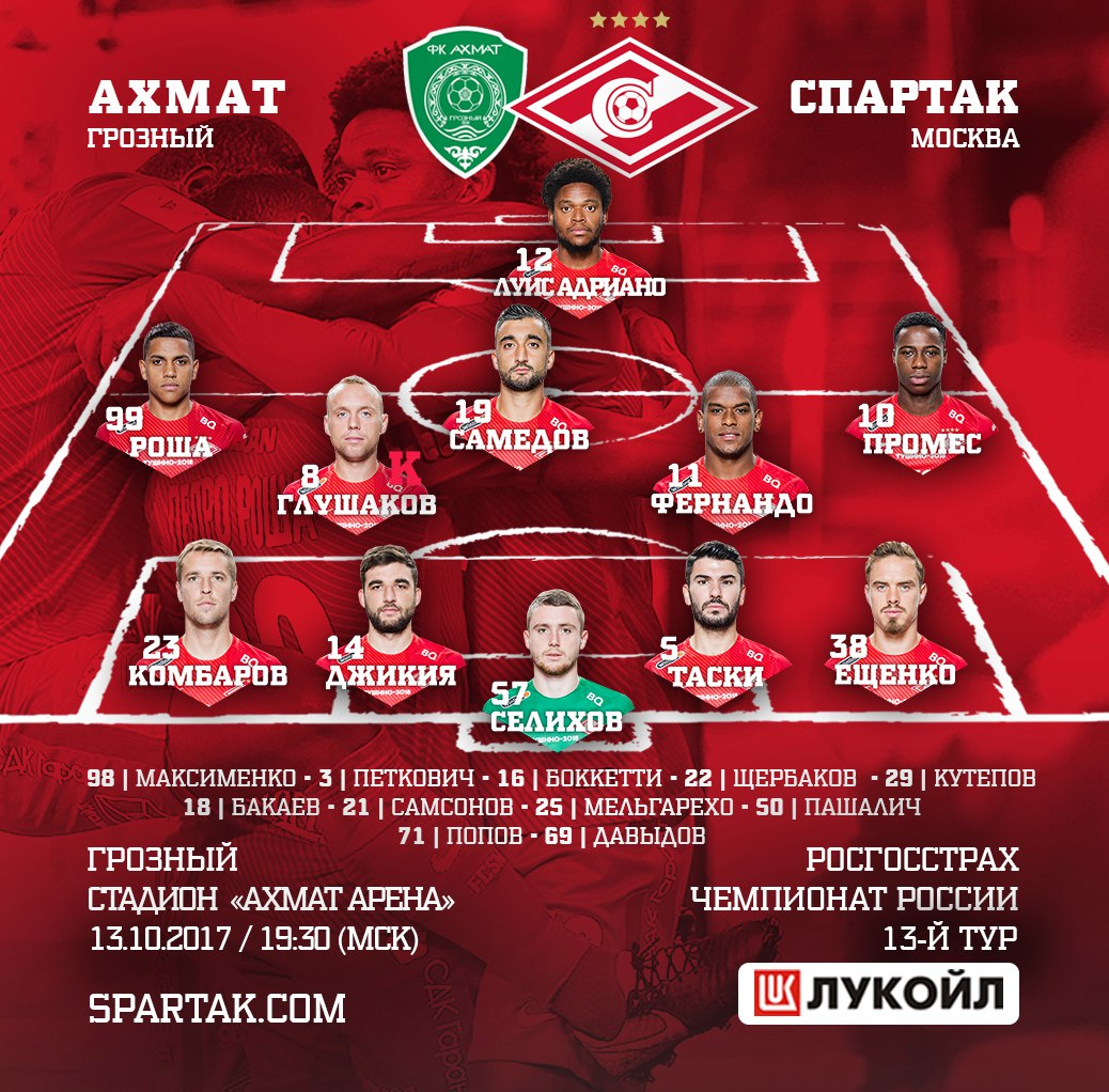 Состав «Спартака» на матч с «Ахматом»