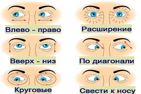 Восстанавливающая гимнастика для глаз
