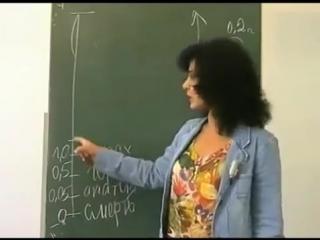 Шкала эмоциональных тонов - лекция Марины Грибановой