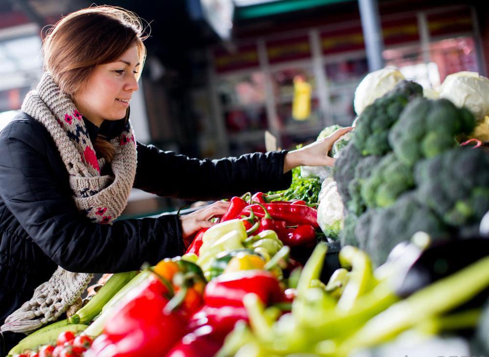 пищевая промышленность отвечает за ежегодные расходы