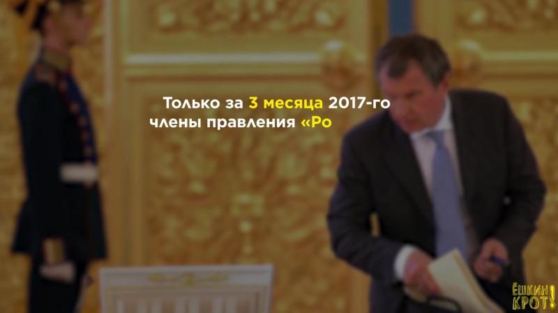 За что платят премии топ-менеджерам «Газпрома» и «Роснефти»؟
