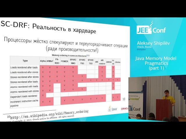 Java Memory Model Pragmatics (Aleksey Shipilёv, Russia), part 1
