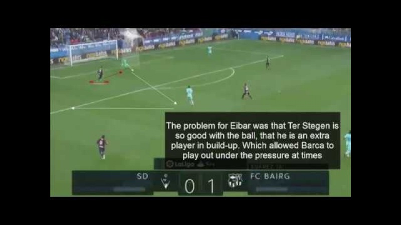 Conte, I Hope You Are Taking NOTES - Tactical Preview of Barcelona - Chelsea