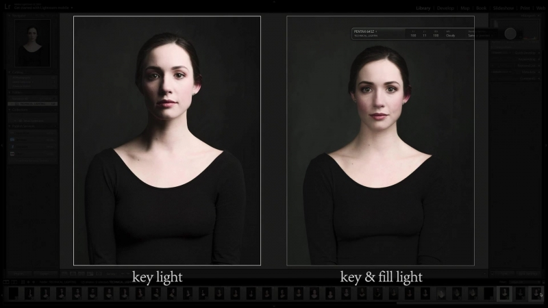 Technical Lighting-Purpose of Light