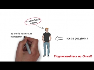 Нет Оправданий! Сила Самодисциплины - Брайан Трейси - Обзор Книги - Как избавиться от ЛЕНИ