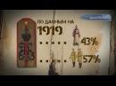 Гражданская война в России 1917 - 1922 годы.