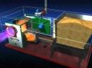 Теплогенераторы для зерносушилок MEPU