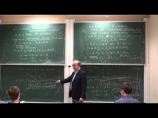 лекция 3 | Алгебры Клиффорда и спинорные группы | Николай Вавилов | Лекториум ktrwbz 3 | fkut,hs rkbaajhlf b cgbyjhyst uheggs |
