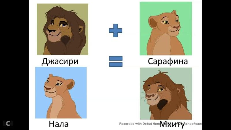 Король лев - Семейное древо