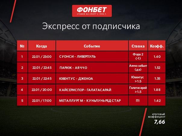 Букмекерская Контора Фонбет Вконтакте