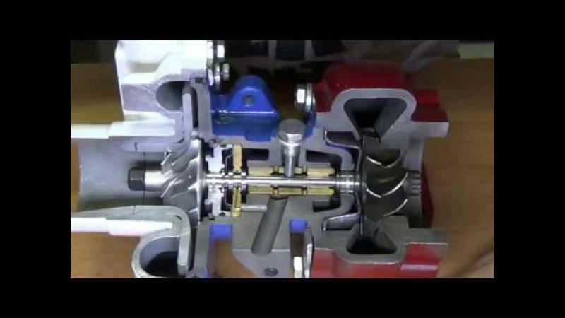 Устройство и причины выхода из строя турбокомпрессора