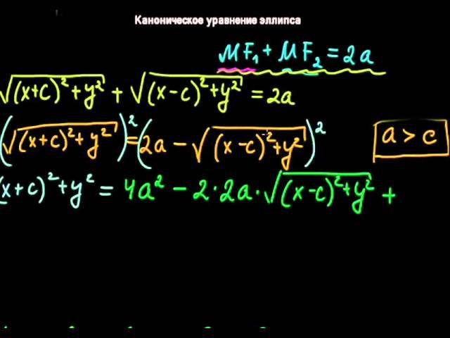 §18 Каноническое уравнение эллипса