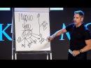 Control Your Financial Outcome - Grant Cardone