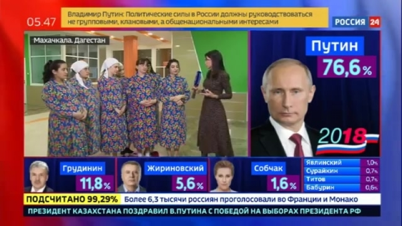 Россия 24 - Жители Дагестана свой выбор сделали - Россия 24