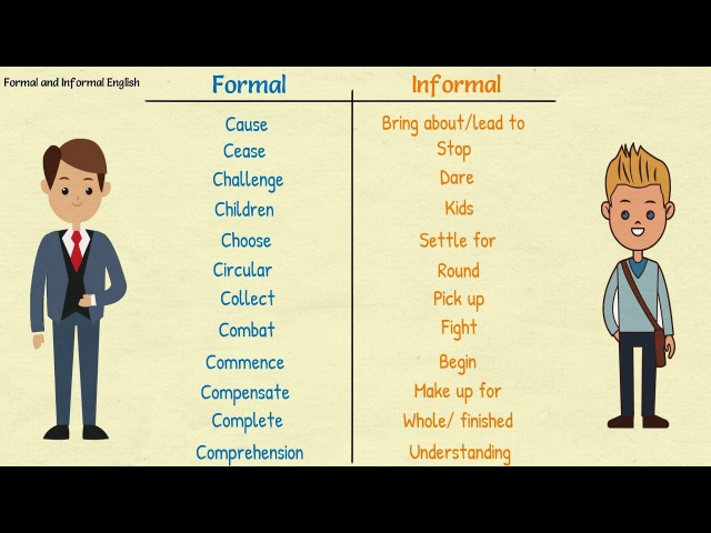 Formal and Informal English Words Learn English Vocabulary