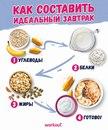 Как найти свой идеальный завтрак