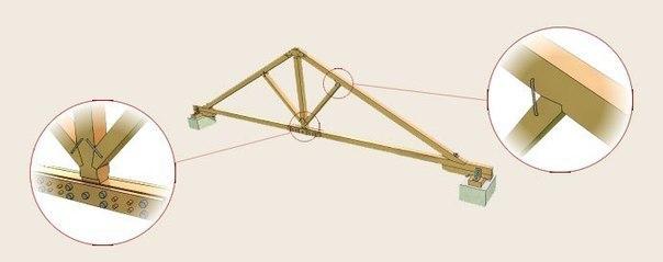 Конструкции узлов деревянных стропильных ферм крыши,