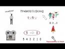 3 простых способа заставить себя начать дела Правило 5 секунд Зейгарник эффе