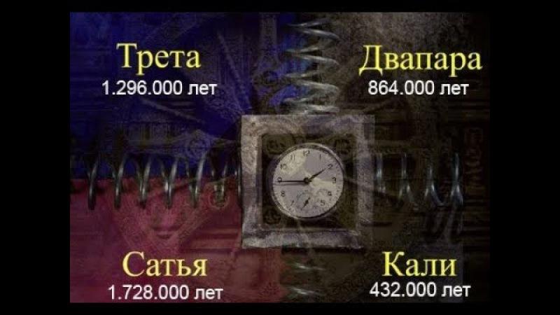 Академик Лев Клыков: Куда идет Человек, куда движется Земля?