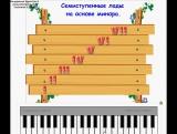 ЛАДЫ НАРОДНОЙ МУЗЫКИ с клавишами.мp4