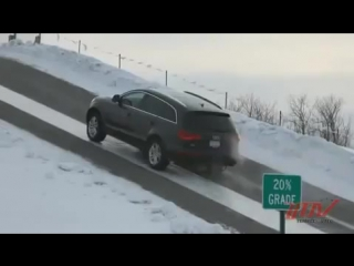 Lexus ATC vs. Audi Quattro vs. Acura SH-AWD