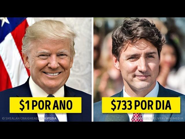 Salários de Líderes de Países de US$ 1 a Mais de US$ 2 Milhões