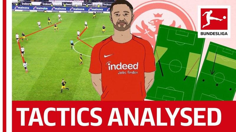 Frankfurt Tactics How Kovac Stunned The Bundesliga - Powered by Tifo Football