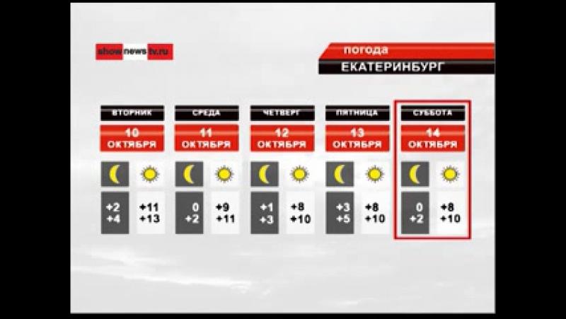 А погода-то налаживается! - погода Екатеринбурга и Свердловской области