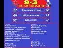 Видео обзор матча ЦСКА-2006-ЛОКО-06-9-3, 18.02.18. Голы, моменты