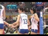 02.11.2010. Волейбол. Чемпионат мира. Женщины. Россия - Корея