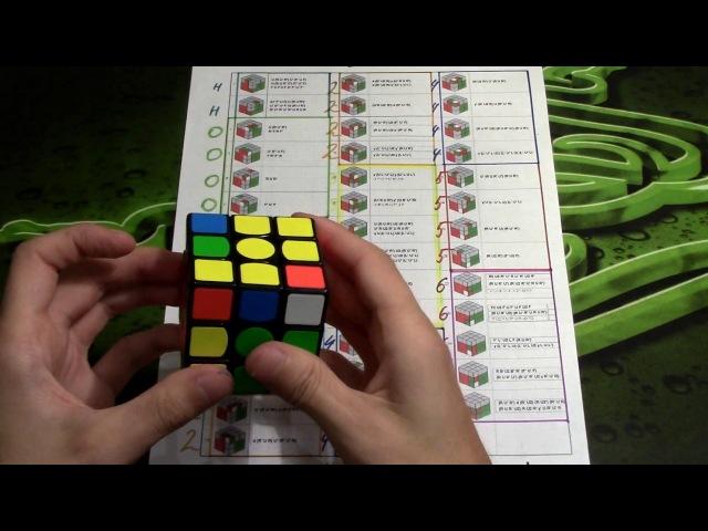 F2L Алгоритмы (Часть 1)
