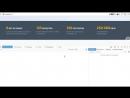 Создание сайта с нуля. Урок 30. Посадка секции тизеров на MODx