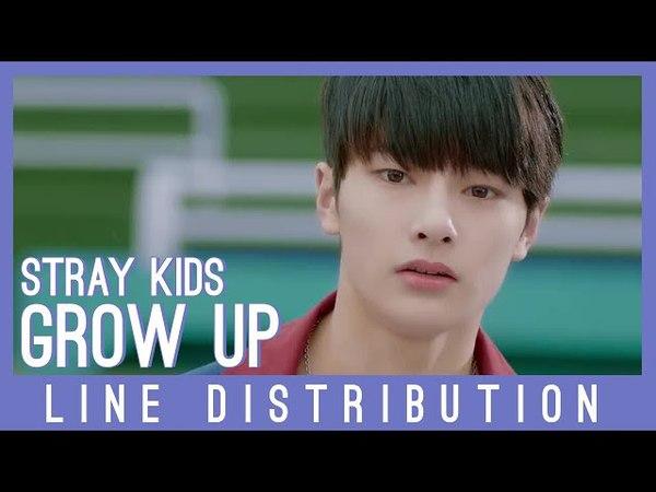Stray Kids - Grow Up (잘 하고 있어) | Line Distribution