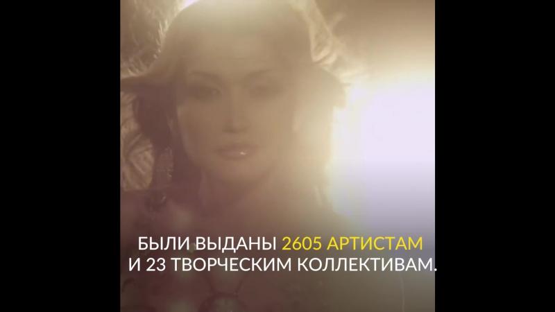 Цензура в шоу бизнесе в Узбекистане смотреть онлайн без регистрации