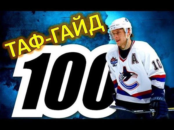 ТАФ-ГАЙД | ТОП-5 российских игроков, которые набрали 100 очков в НХЛ