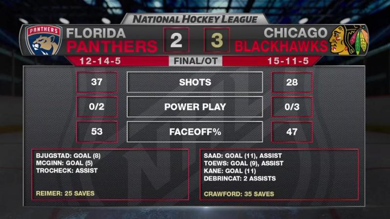Panthers vs. Blackhawks 2-3 (13/12/17)