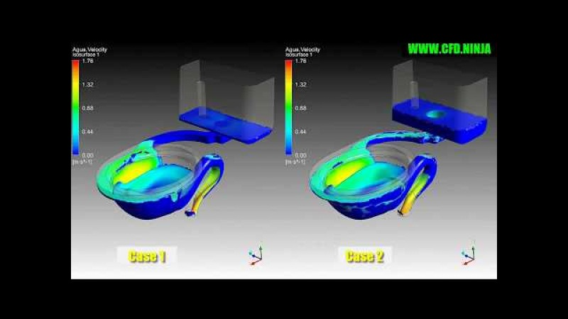ANSYS CFX - Toilet - Siphon Effect