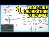 Разбираемся что есть Load-Line Calibration (LLC) или как не убить ваш процессор