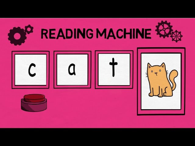 Reading machine, middle a, CVC words, blending 3 letter words, lowercase, phonics.