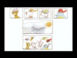 Weather! A cap on a cat  English for Children Nursery Rhymes  Stories, baby songs, english rhymes