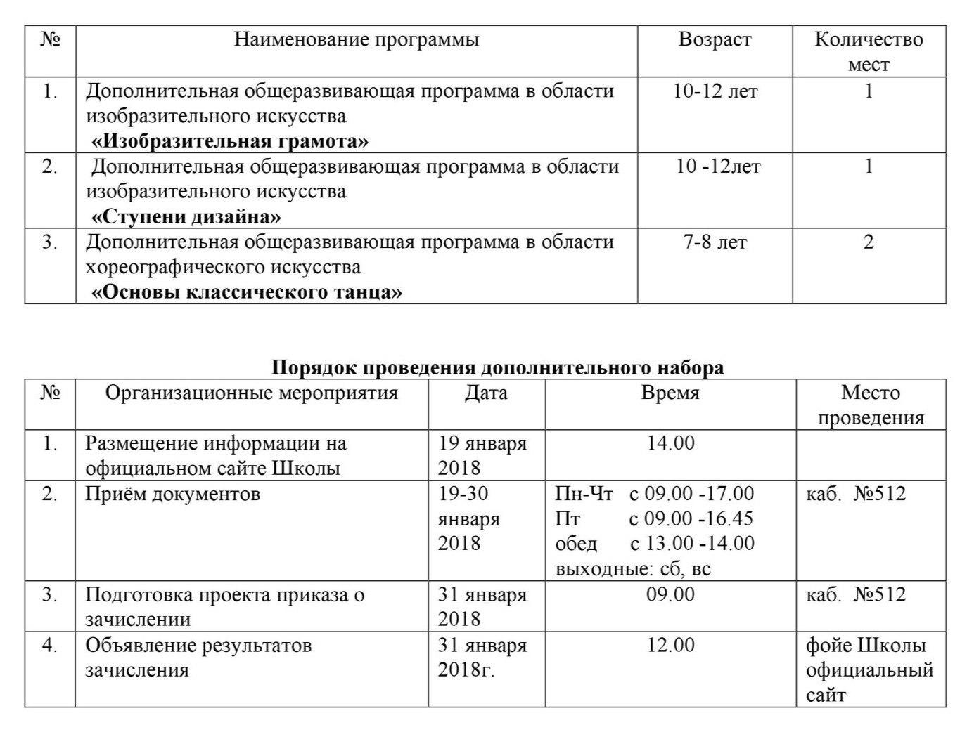 МАУДО Школа искусств  дополнительный набор январь 2018