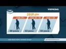 Нові пенсії: кому, скільки і за що? (Випуск 1) | Головна тема