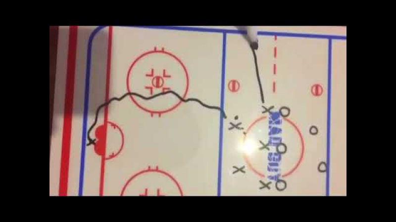 Супер современная тактика хоккея