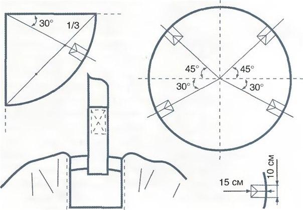 Как сделать кресло-гамак