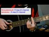 Разбор вступления Лирика (Сектор Газа) в тональности Em Песни под гитару - Nagitaru.ru