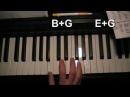 How to play Yann Tiersen - Comptine d'un autre ete - l'apres midi ( tutorial )