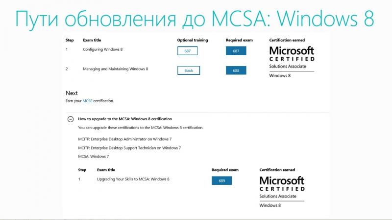 117 - Обзор сертификации MCSA_Win8