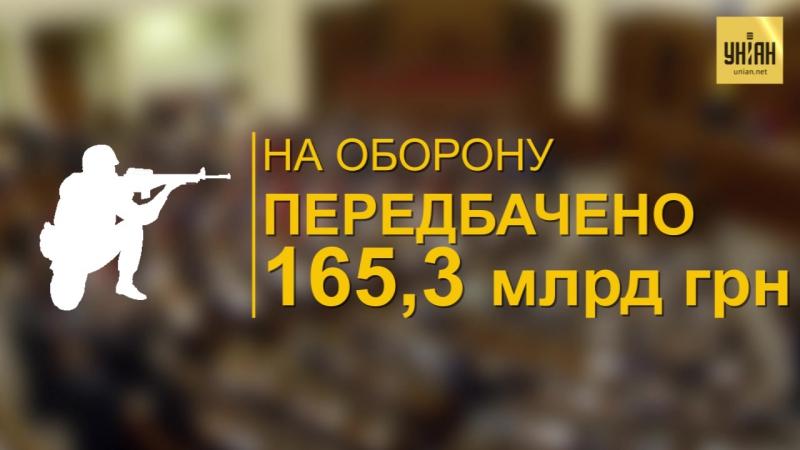 Долар по 29,3 грн, інфляція 9 та підвищення мінімалки ключові цифри Держбюджету-2018